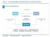 工信部三措施促区块链发展,港证监会发布虚拟资产交易监管框架