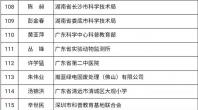 中国科协表彰全国科普先进工作者--深圳市科普教育基地联合会榜上有名